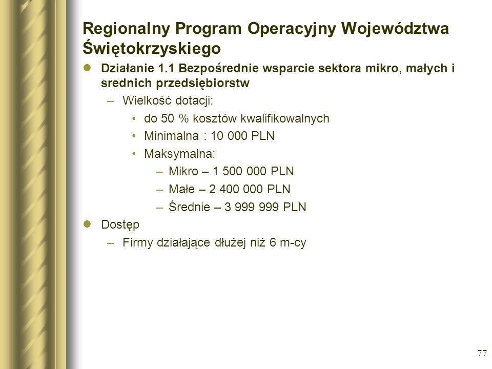 77 Regionalny Program Operacyjny Województwa Świętokrzyskiego Działanie 1.1 Bezpośrednie wsparcie sektora mikro, małych i srednich przedsiębiorstw –Wi