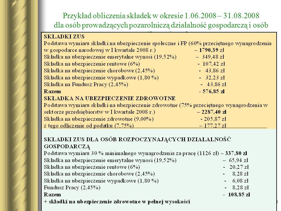 93 Przykład obliczenia składek w okresie 1.06.2008 – 31.08.2008 dla osób prowadzących pozarolniczą działalność gospodarczą i osób współpracujących