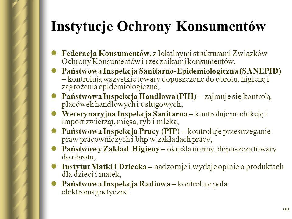 99 Instytucje Ochrony Konsumentów Federacja Konsumentów, z lokalnymi strukturami Związków Ochrony Konsumentów i rzecznikami konsumentów, Państwowa Ins