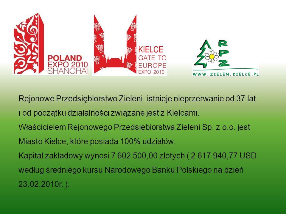 Rejonowe Przedsiębiorstwo Zieleni istnieje nieprzerwanie od 37 lat i od początku działalności związane jest z Kielcami. Właścicielem Rejonowego Przeds