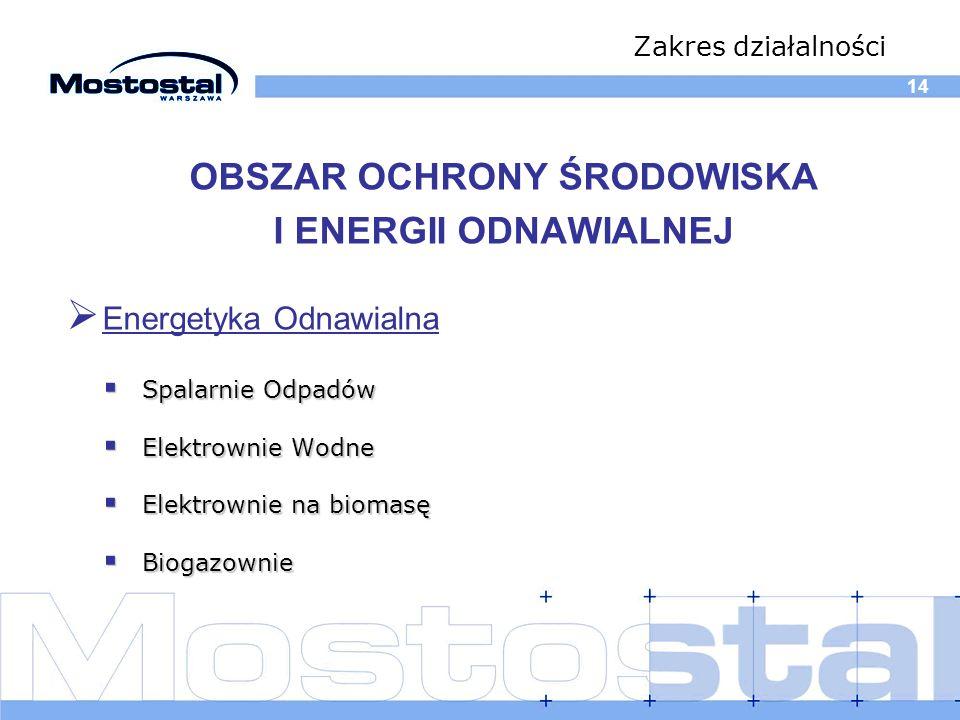 14 Zakres działalności OBSZAR OCHRONY ŚRODOWISKA I ENERGII ODNAWIALNEJ Energetyka Odnawialna Spalarnie Odpadów Spalarnie Odpadów Elektrownie Wodne Ele