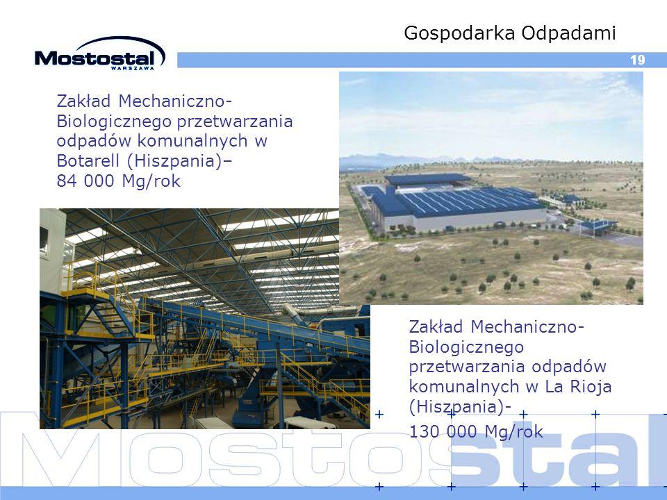 19 Gospodarka Odpadami Zakład Mechaniczno- Biologicznego przetwarzania odpadów komunalnych w Botarell (Hiszpania)– 84 000 Mg/rok Zakład Mechaniczno- B