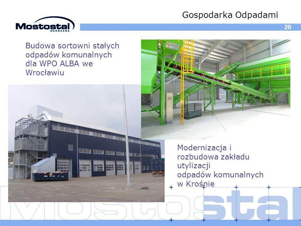 20 Gospodarka Odpadami Budowa sortowni stałych odpadów komunalnych dla WPO ALBA we Wrocławiu Modernizacja i rozbudowa zakładu utylizacji odpadów komun