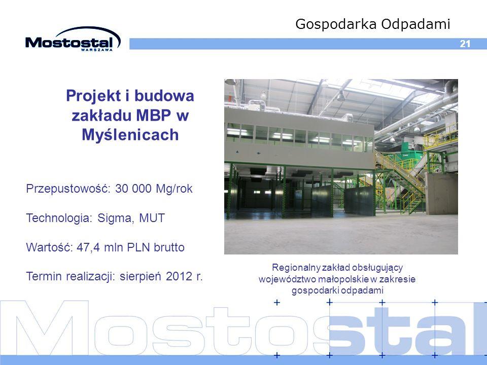21 Gospodarka Odpadami Projekt i budowa zakładu MBP w Myślenicach Przepustowość: 30 000 Mg/rok Technologia: Sigma, MUT Wartość: 47,4 mln PLN brutto Te