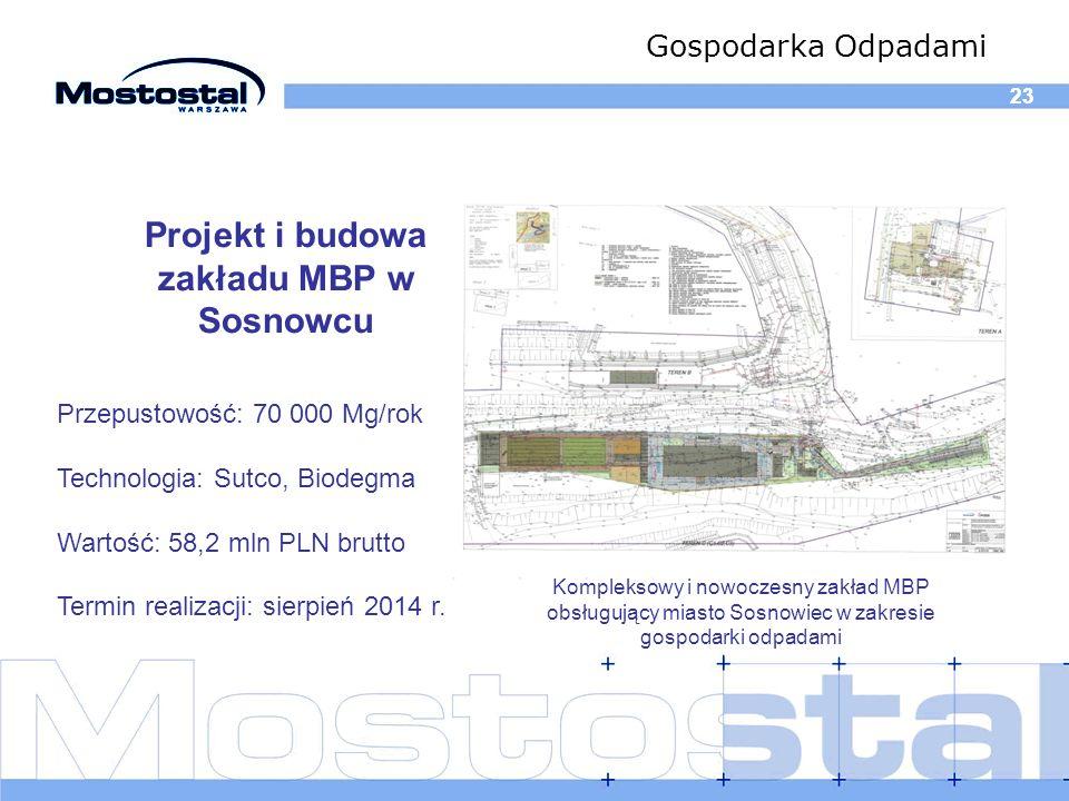 23 Projekt i budowa zakładu MBP w Sosnowcu Przepustowość: 70 000 Mg/rok Technologia: Sutco, Biodegma Wartość: 58,2 mln PLN brutto Termin realizacji: s