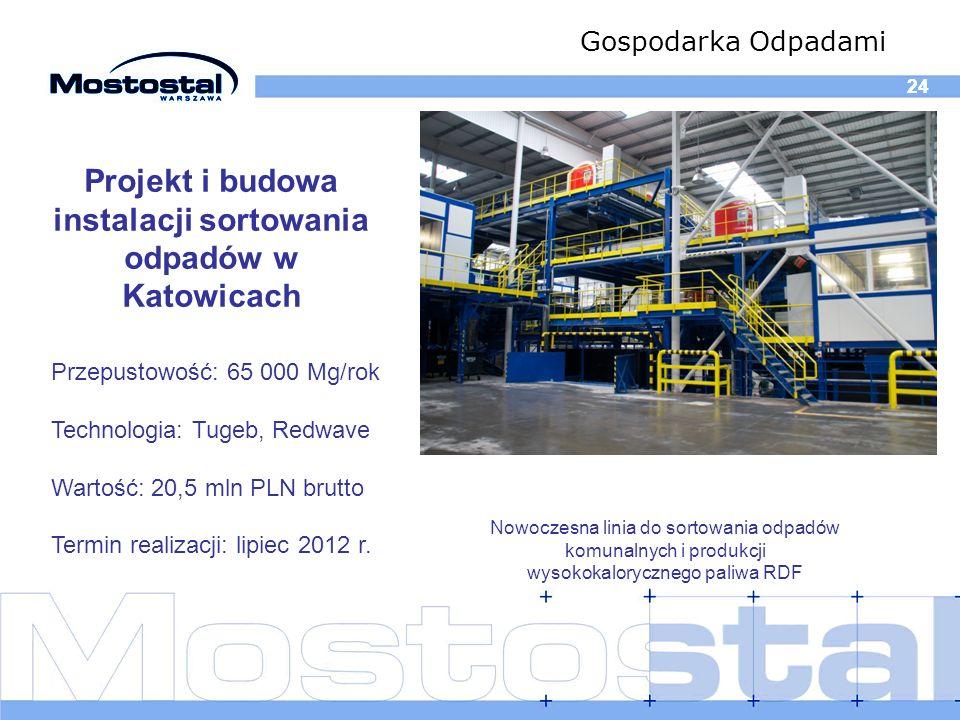 24 Projekt i budowa instalacji sortowania odpadów w Katowicach Przepustowość: 65 000 Mg/rok Technologia: Tugeb, Redwave Wartość: 20,5 mln PLN brutto T
