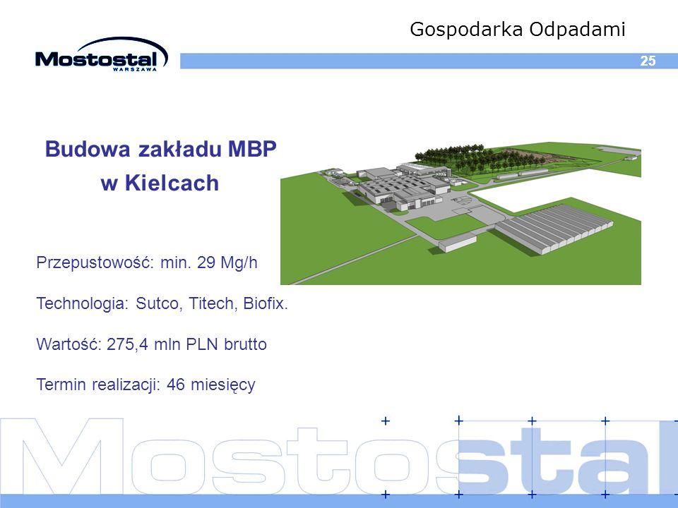 25 Budowa zakładu MBP w Kielcach Gospodarka Odpadami Przepustowość: min. 29 Mg/h Technologia: Sutco, Titech, Biofix. Wartość: 275,4 mln PLN brutto Ter