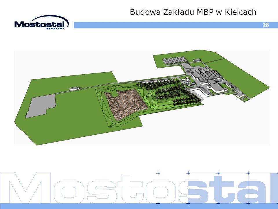 Budowa Zakładu MBP w Kielcach 26