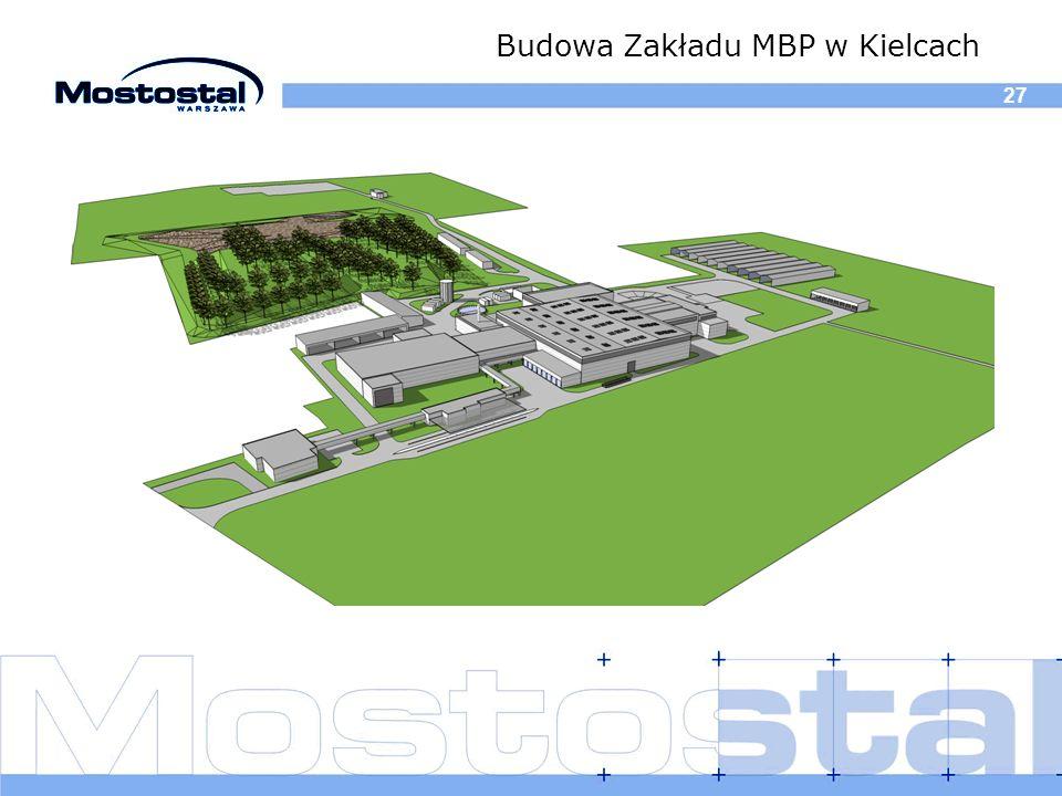 Budowa Zakładu MBP w Kielcach 27