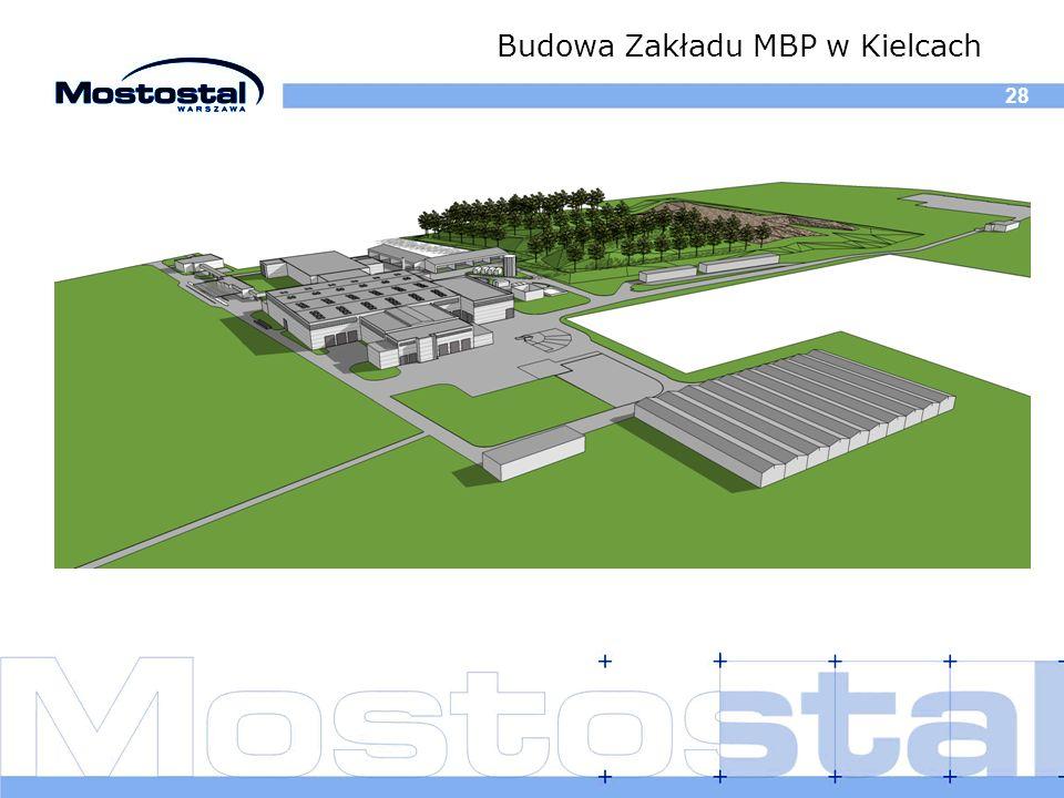 Budowa Zakładu MBP w Kielcach 28