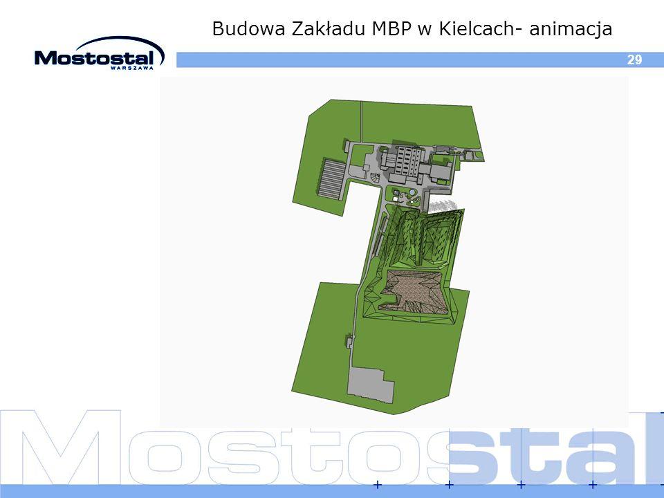 Budowa Zakładu MBP w Kielcach- animacja 29