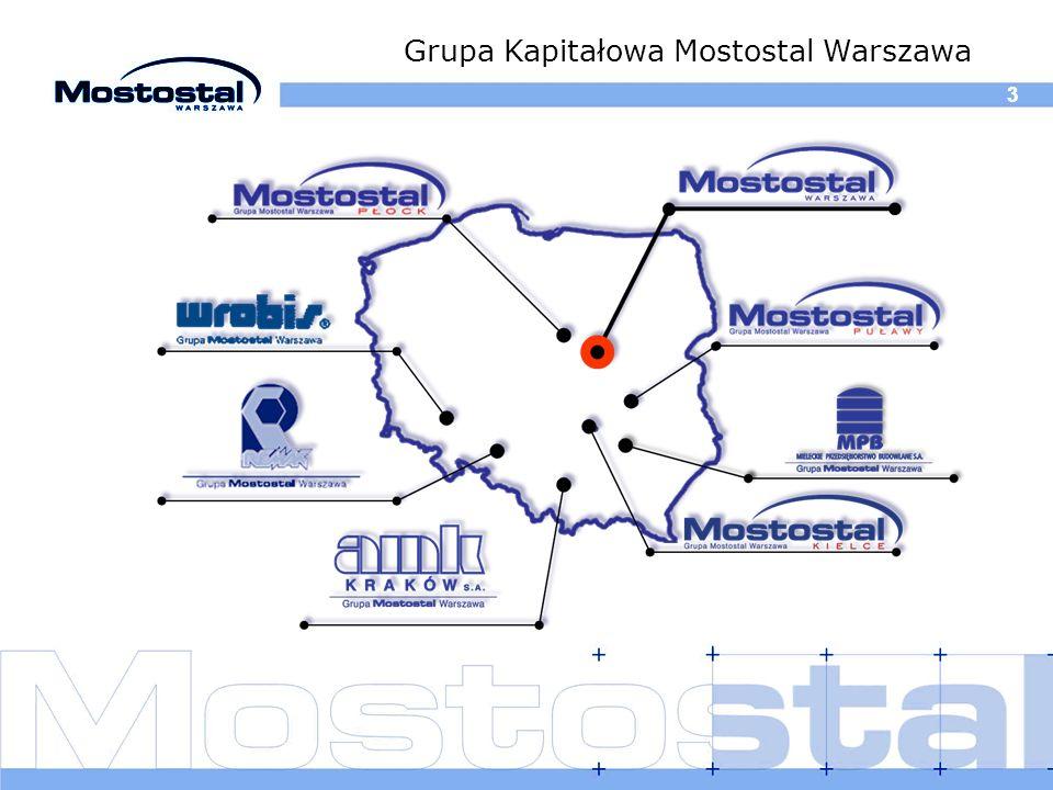 33 Grupa Kapitałowa Mostostal Warszawa