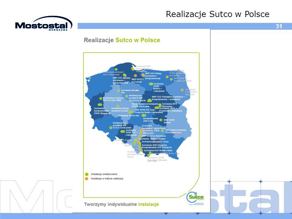 Realizacje Sutco w Polsce 31