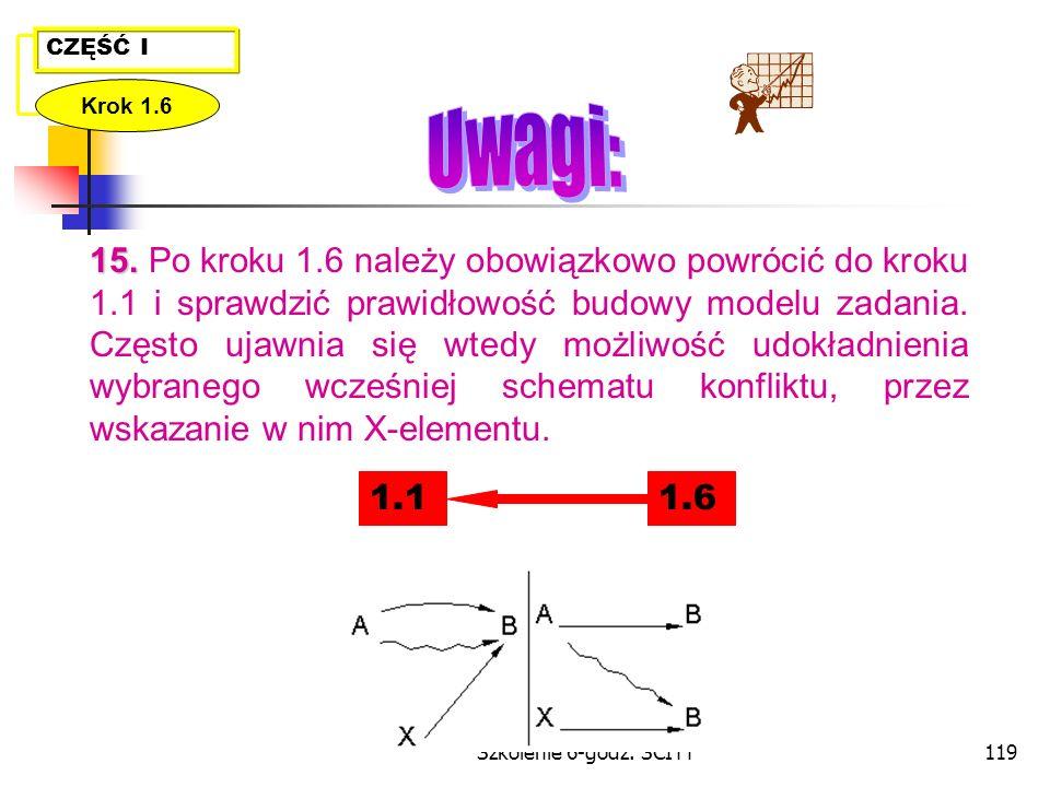 Szkolenie 6-godz.ŚCITT119 CZĘŚĆ I Krok 1.6 15. 15.