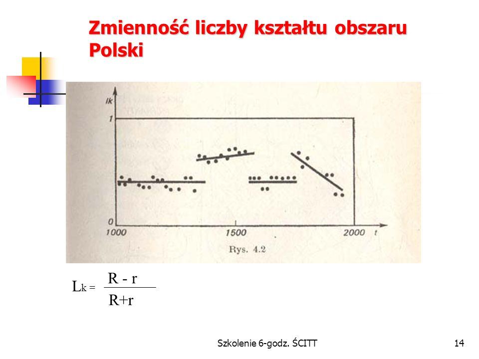 Szkolenie 6-godz. ŚCITT14 Zmienność liczby kształtu obszaru Polski L k = R - r R+r