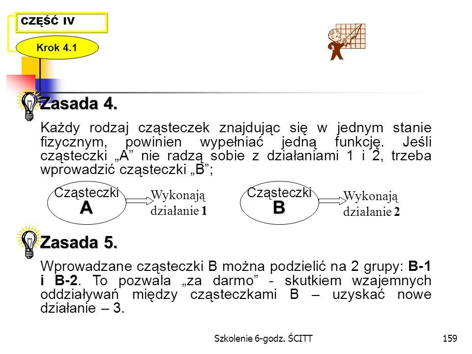 Szkolenie 6-godz.ŚCITT159 Zasada 4.
