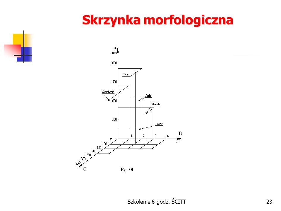 Szkolenie 6-godz. ŚCITT23 Skrzynka morfologiczna
