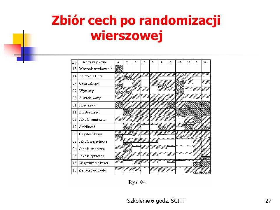 Szkolenie 6-godz. ŚCITT27 Zbiór cech po randomizacji wierszowej
