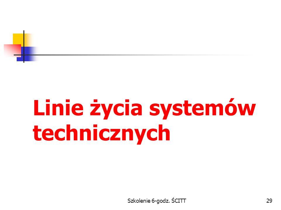 Szkolenie 6-godz. ŚCITT29 Linie życia systemów technicznych