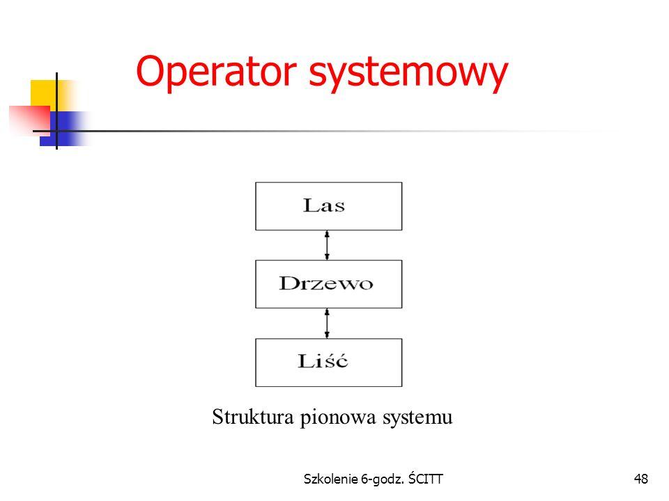 Szkolenie 6-godz. ŚCITT48 Operator systemowy Struktura pionowa systemu