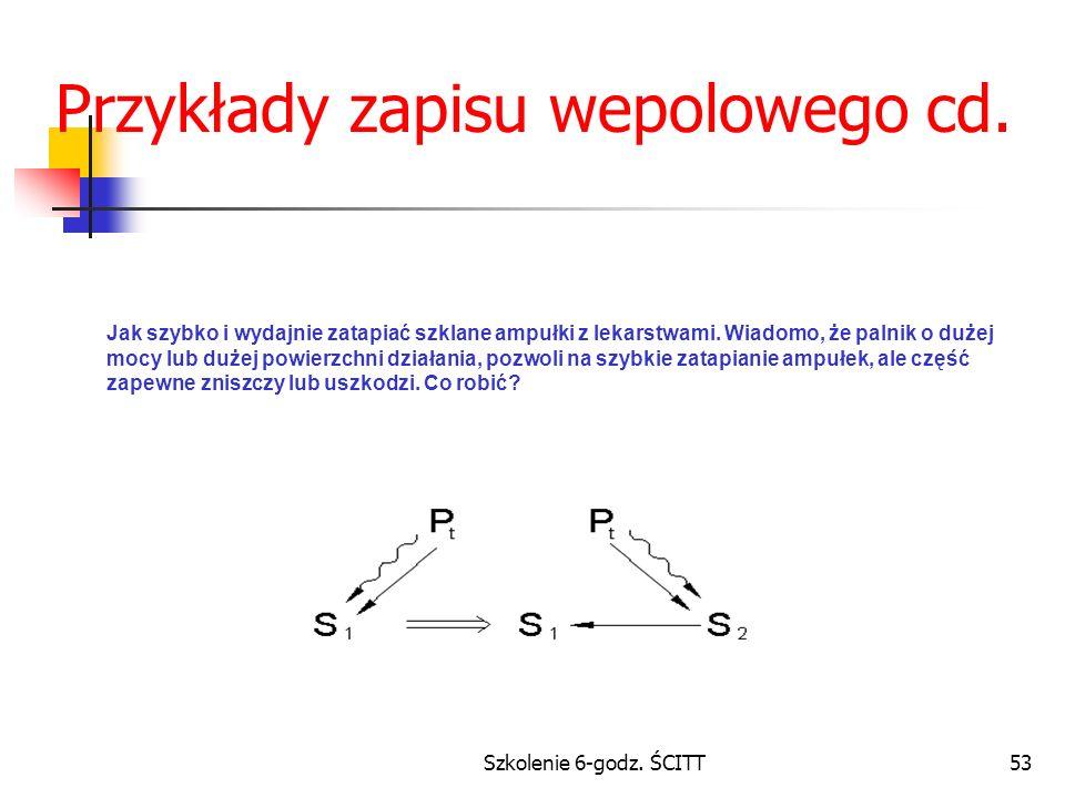 Szkolenie 6-godz.ŚCITT53 Przykłady zapisu wepolowego cd.