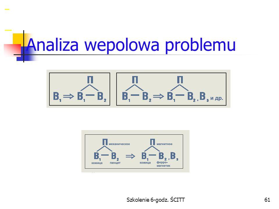 Szkolenie 6-godz. ŚCITT61 Analiza wepolowa problemu