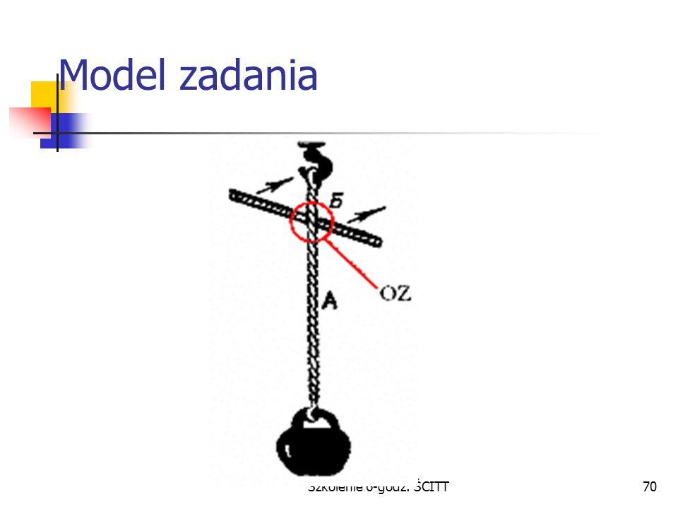 Szkolenie 6-godz. ŚCITT70 Model zadania
