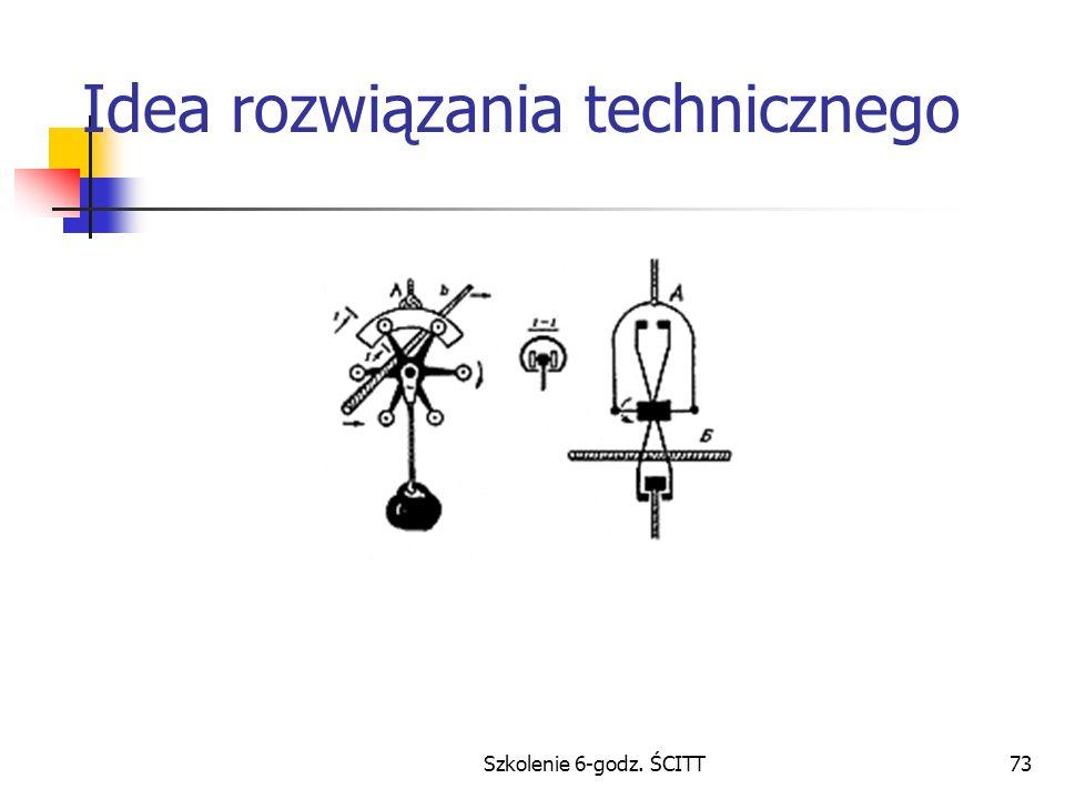 Szkolenie 6-godz. ŚCITT73 Idea rozwiązania technicznego