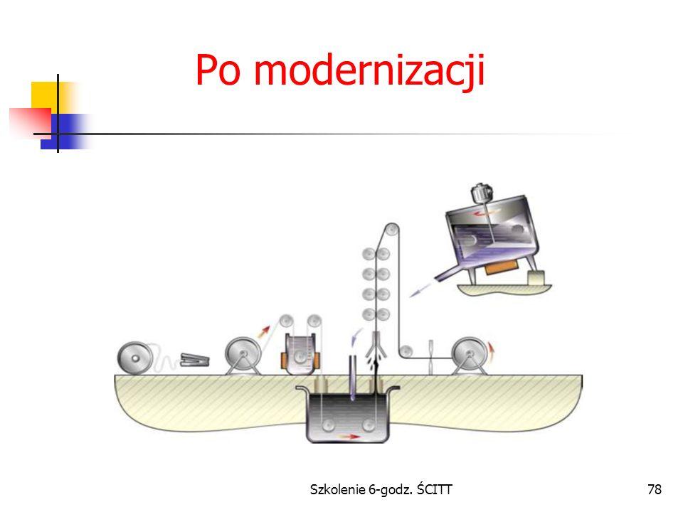 Szkolenie 6-godz. ŚCITT78 Po modernizacji
