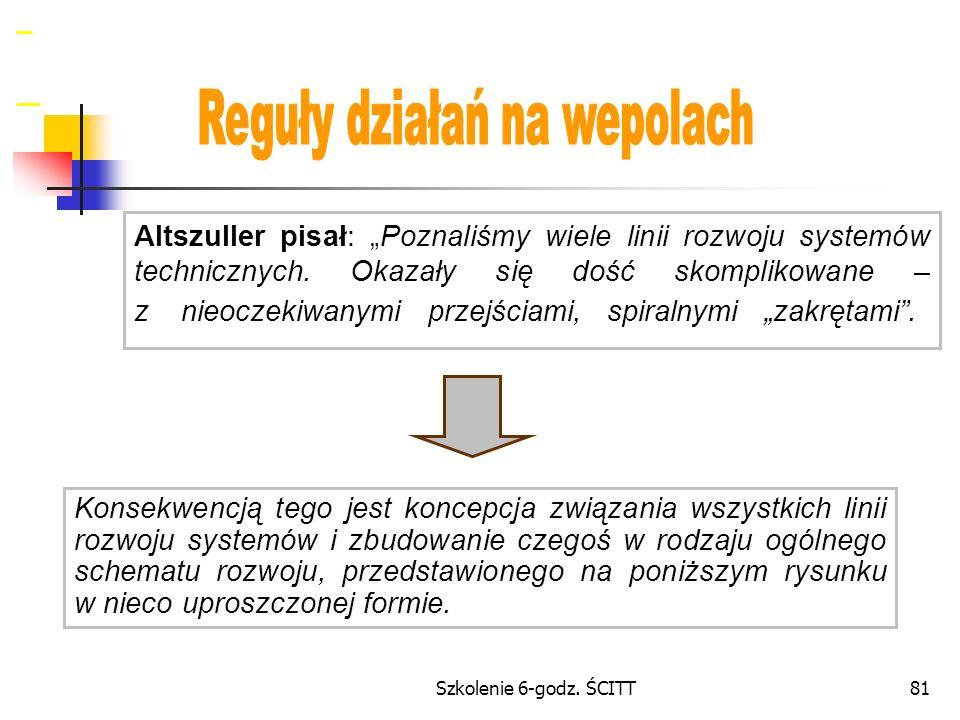 Szkolenie 6-godz.ŚCITT81 Altszuller pisał: Poznaliśmy wiele linii rozwoju systemów technicznych.