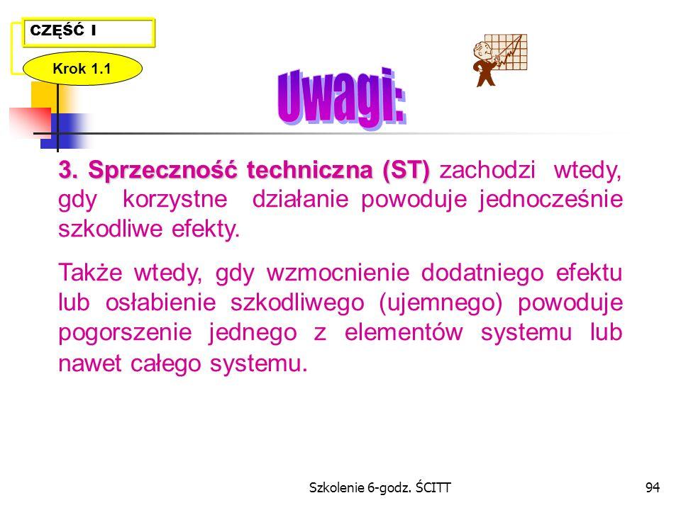 Szkolenie 6-godz.ŚCITT94 3.Sprzeczność techniczna (ST) 3.