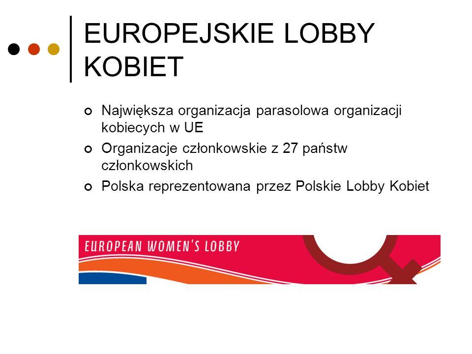 EUROPEJSKIE LOBBY KOBIET Największa organizacja parasolowa organizacji kobiecych w UE Organizacje członkowskie z 27 państw członkowskich Polska reprez