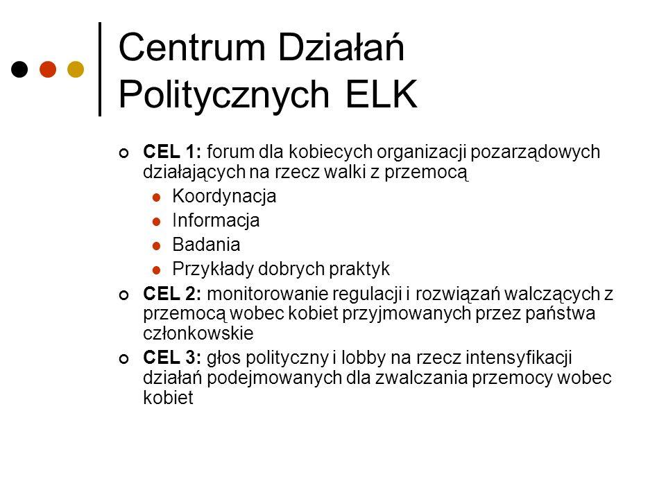 Centrum Działań Politycznych ELK CEL 1: forum dla kobiecych organizacji pozarządowych działających na rzecz walki z przemocą Koordynacja Informacja Ba