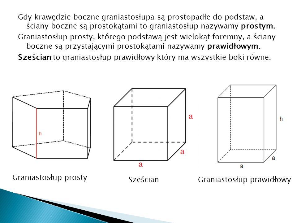 Gdy krawędzie boczne graniastosłupa są prostopadłe do podstaw, a ściany boczne są prostokątami to graniastosłup nazywamy prostym. Graniastosłup prosty