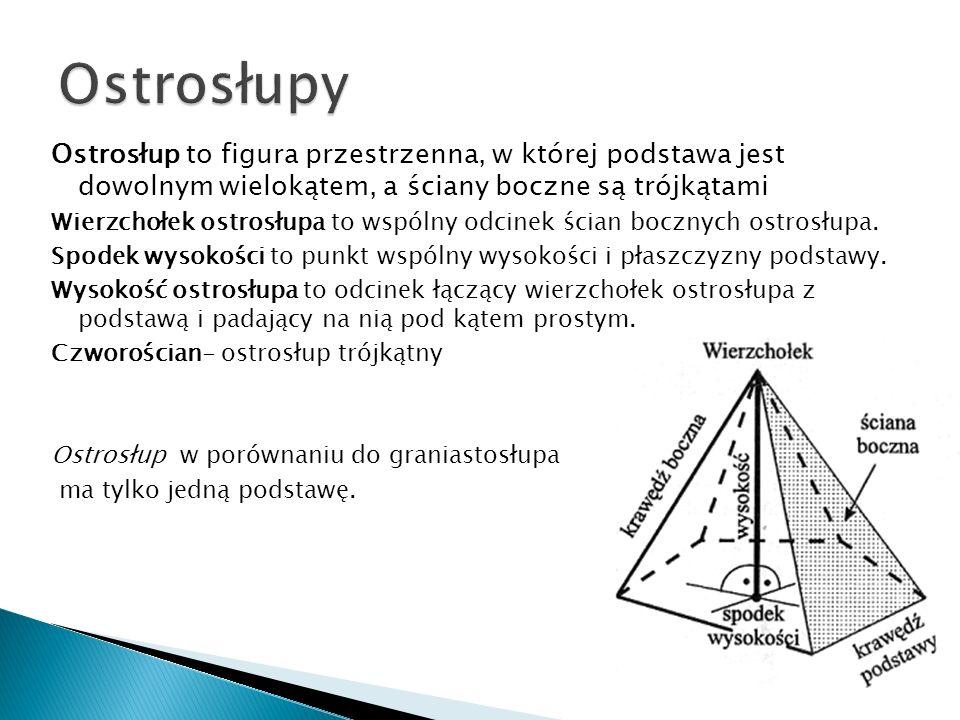 Ostrosłup to figura przestrzenna, w której podstawa jest dowolnym wielokątem, a ściany boczne są trójkątami Wierzchołek ostrosłupa to wspólny odcinek ścian bocznych ostrosłupa.