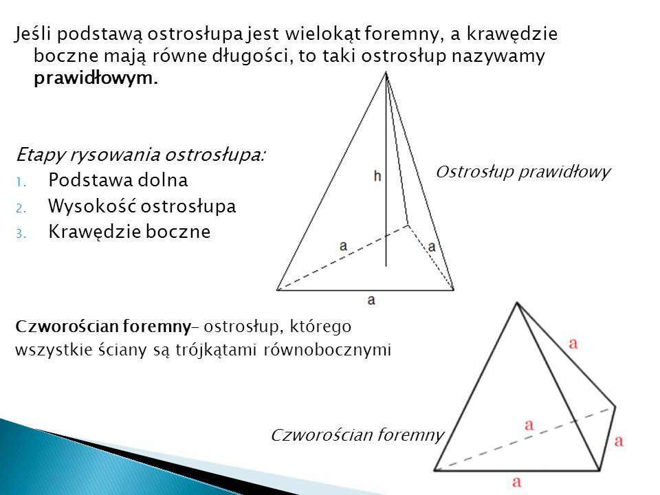 Jeśli podstawą ostrosłupa jest wielokąt foremny, a krawędzie boczne mają równe długości, to taki ostrosłup nazywamy prawidłowym.
