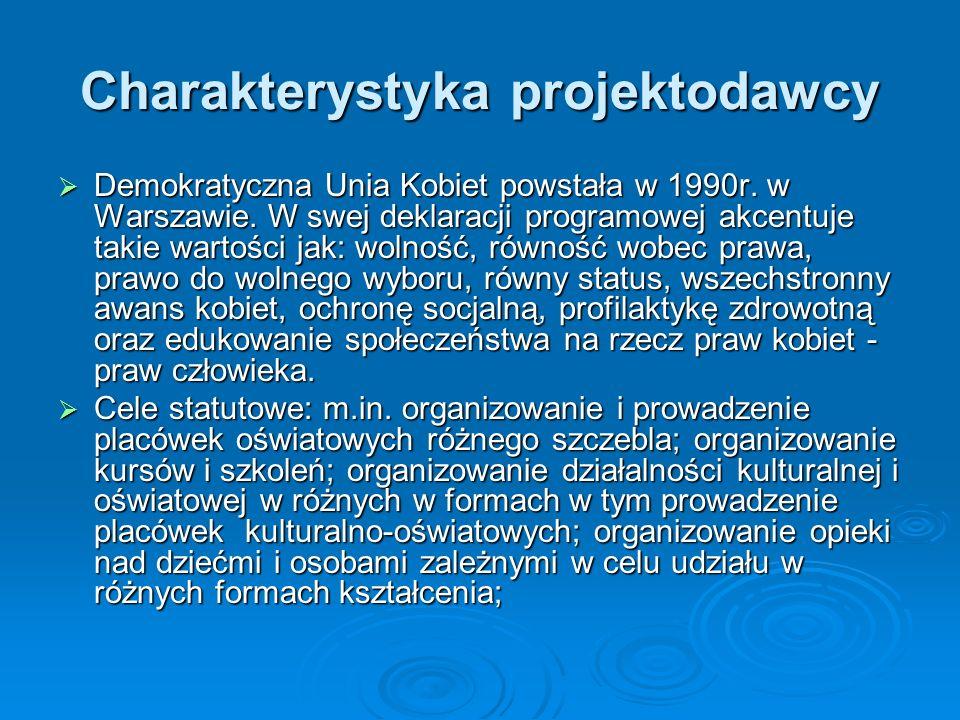 Charakterystyka projektodawcy Demokratyczna Unia Kobiet powstała w 1990r.
