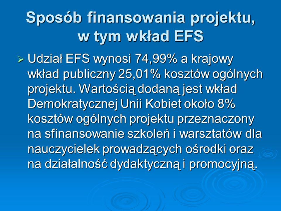 Sposób finansowania projektu, w tym wkład EFS Udział EFS wynosi 74,99% a krajowy wkład publiczny 25,01% kosztów ogólnych projektu.