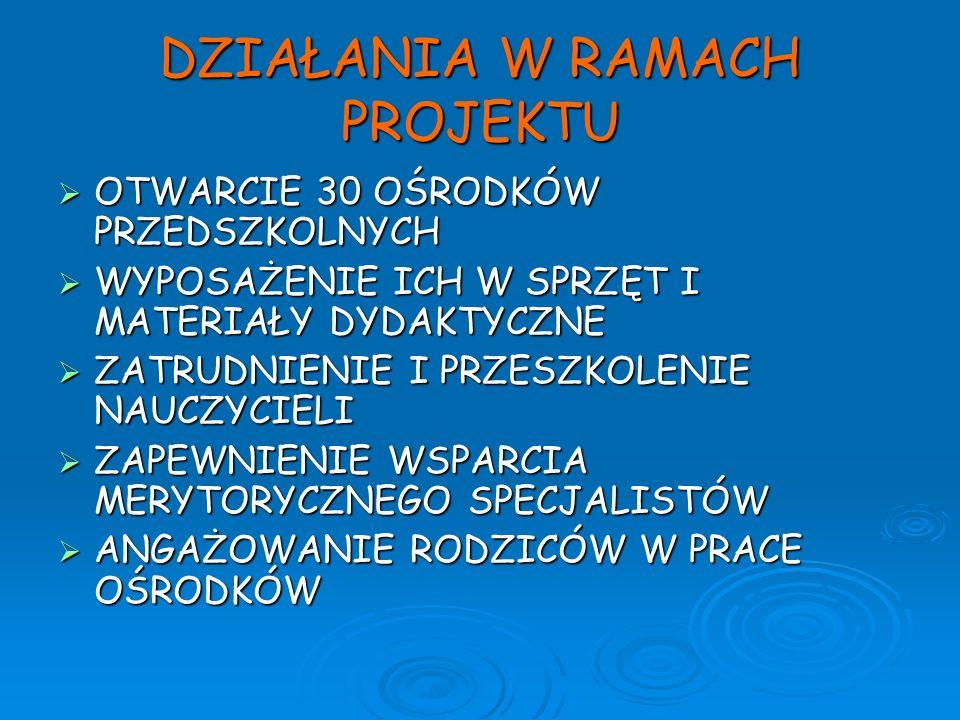 Sposoby promocji projektu - www.akcjaprzedszkolak.org i portal www.ngo.pl oraz strony internetowe gmin - www.akcjaprzedszkolak.org i portal www.ngo.pl oraz strony internetowe gminwww.akcjaprzedszkolak.orgwww.ngo.plwww.akcjaprzedszkolak.orgwww.ngo.pl - materiały edukacyjne i promocyjne na konferencji otwierającej - materiały edukacyjne i promocyjne na konferencji otwierającej - udział w programie regionalnej telewizji, artykuły w lokalnej prasie.