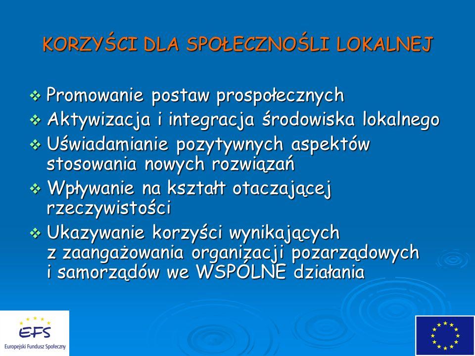 WARUNKI UCZESTNICTWA W PROJEKCIE - gminy- Gmina deklarująca chęć udziału zobowiązuje się do udostępnienia stosownego lokalu do prowadzenia zajęć - funkcjonowania ośrodka Gmina deklarująca chęć udziału zobowiązuje się do udostępnienia stosownego lokalu do prowadzenia zajęć - funkcjonowania ośrodka Gmina zobowiązuje się wspierać powstawanie stowarzyszeń Gmina zobowiązuje się wspierać powstawanie stowarzyszeń Gmina podpisuje porozumienie z autorami projektu Gmina podpisuje porozumienie z autorami projektu Gmina jest odpowiedzialna za rekrutację dzieci do projektu Gmina jest odpowiedzialna za rekrutację dzieci do projektu