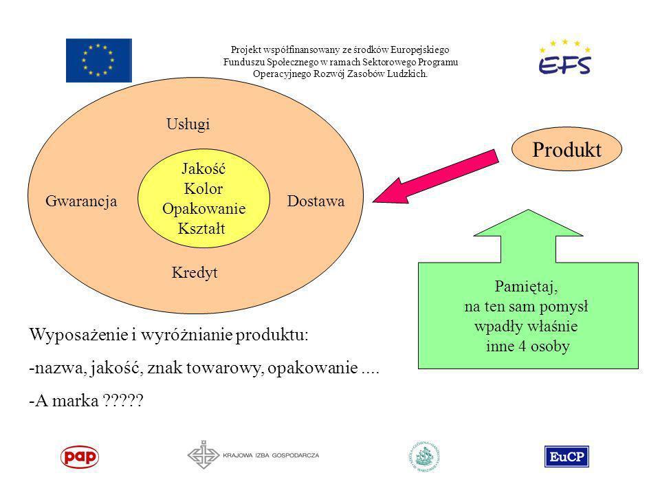 Projekt współfinansowany ze środków Europejskiego Funduszu Społecznego w ramach Sektorowego Programu Operacyjnego Rozwój Zasobów Ludzkich. Produkt Wyp