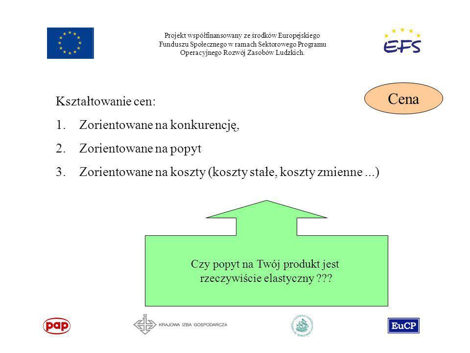 Projekt współfinansowany ze środków Europejskiego Funduszu Społecznego w ramach Sektorowego Programu Operacyjnego Rozwój Zasobów Ludzkich. Cena Kształ
