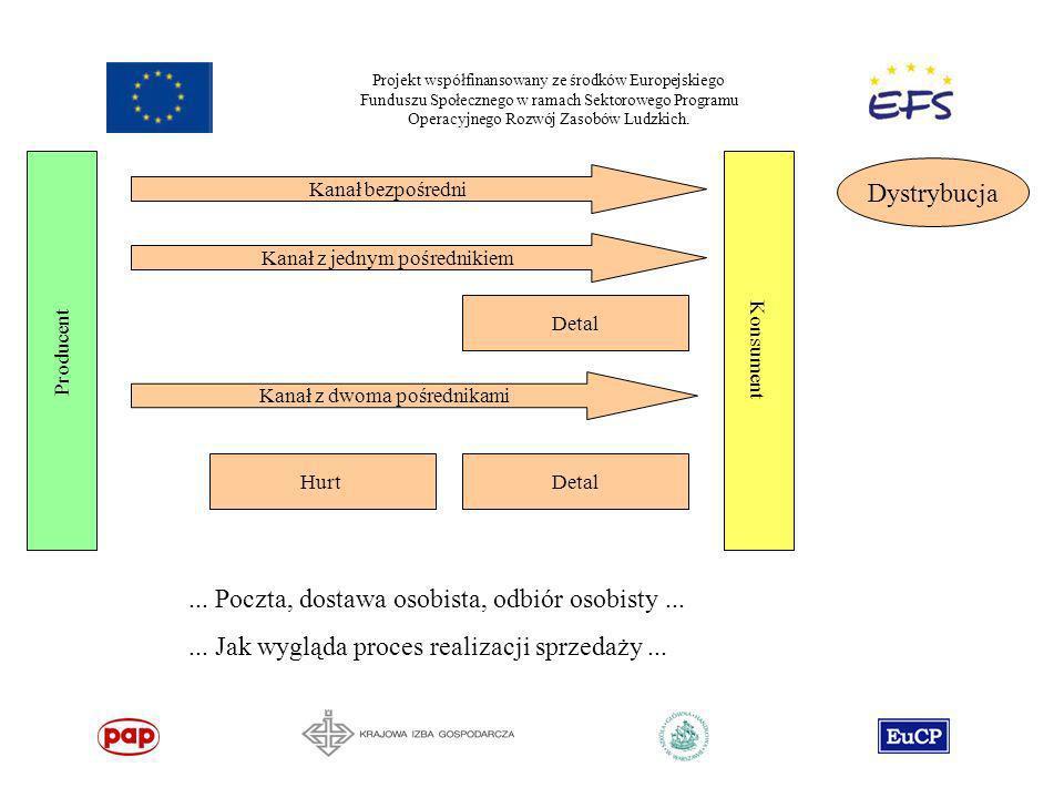 Projekt współfinansowany ze środków Europejskiego Funduszu Społecznego w ramach Sektorowego Programu Operacyjnego Rozwój Zasobów Ludzkich. Dystrybucja