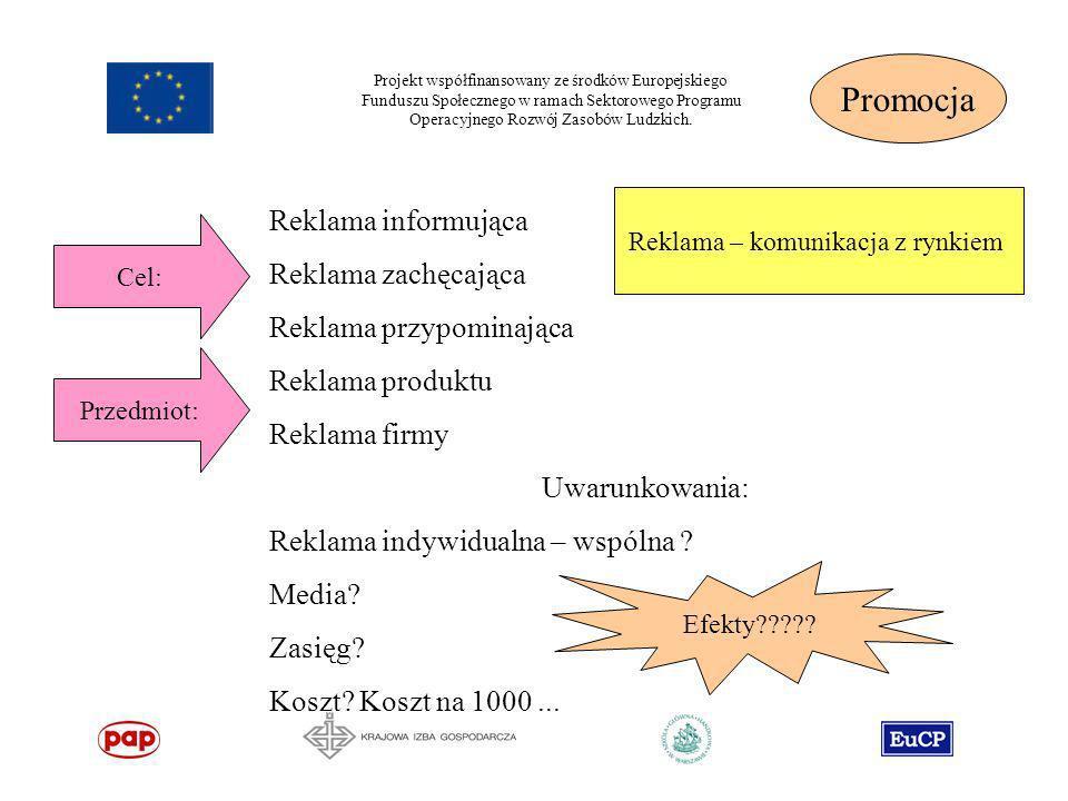 Projekt współfinansowany ze środków Europejskiego Funduszu Społecznego w ramach Sektorowego Programu Operacyjnego Rozwój Zasobów Ludzkich. Promocja Re