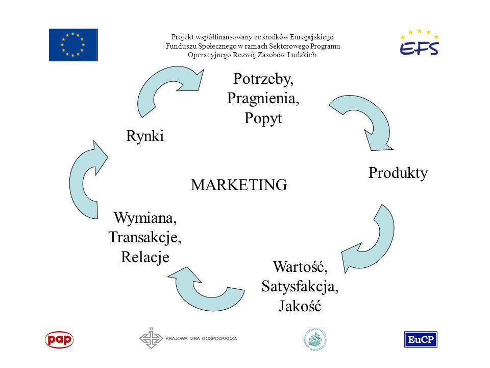 Projekt współfinansowany ze środków Europejskiego Funduszu Społecznego w ramach Sektorowego Programu Operacyjnego Rozwój Zasobów Ludzkich. Potrzeby, P