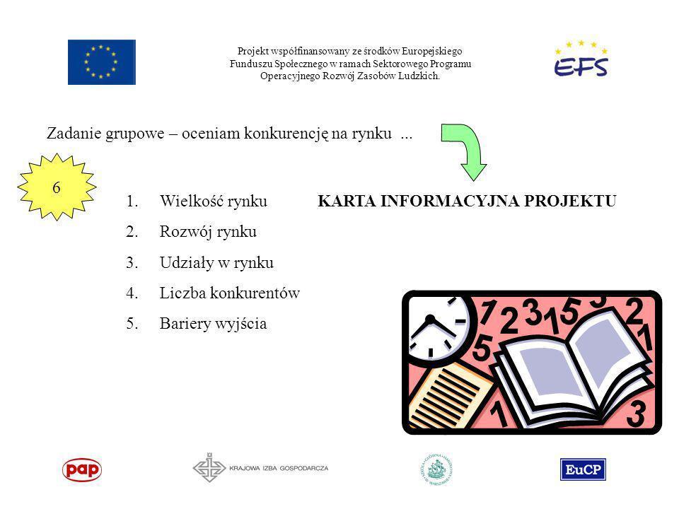 Projekt współfinansowany ze środków Europejskiego Funduszu Społecznego w ramach Sektorowego Programu Operacyjnego Rozwój Zasobów Ludzkich. Zadanie gru