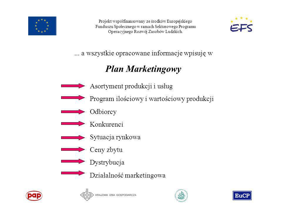Projekt współfinansowany ze środków Europejskiego Funduszu Społecznego w ramach Sektorowego Programu Operacyjnego Rozwój Zasobów Ludzkich.... a wszyst