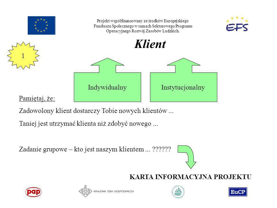 Projekt współfinansowany ze środków Europejskiego Funduszu Społecznego w ramach Sektorowego Programu Operacyjnego Rozwój Zasobów Ludzkich. Klient Indy