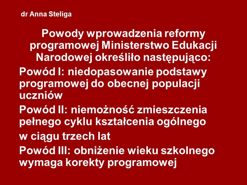 dr Anna Steliga Powody wprowadzenia reformy programowej Ministerstwo Edukacji Narodowej określiło następująco: Powód I: niedopasowanie podstawy progra