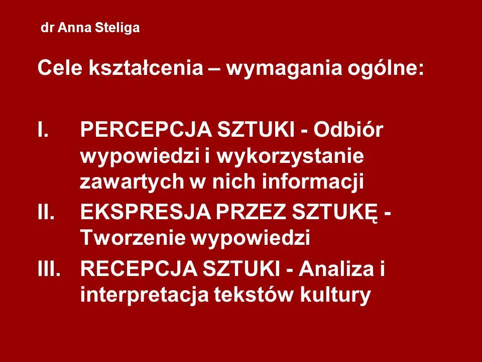 dr Anna Steliga Cele kształcenia – wymagania ogólne: I.PERCEPCJA SZTUKI - Odbiór wypowiedzi i wykorzystanie zawartych w nich informacji II.EKSPRESJA P